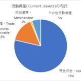 東京汽船(9193)の銘柄紹介 ― 東京湾内の曳船大手企業は買いか?