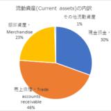 中山福(7442)の銘柄紹介 ― 家庭用金物の卸企業の割安株